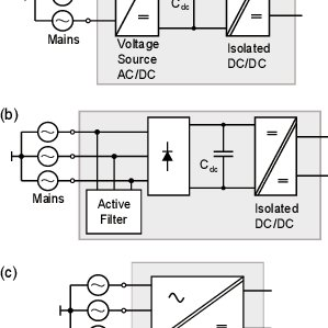 (a) two-stage rectifier system. (b) diode-bridge rectifier