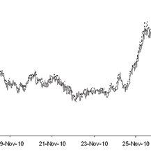(PDF) Inter-comparison of wave measurement by
