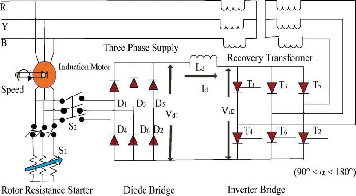 Schematic diagram of SPRS using line commutated inverter
