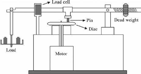 Schematic diagram of pin-on-disc wear test machine