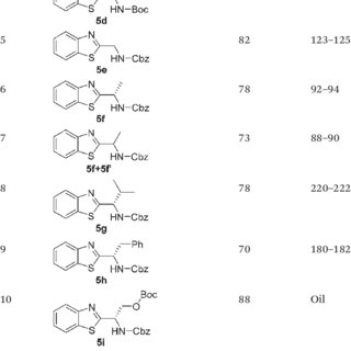 (PDF) ChemInform Abstract: Catalyst-Free Facile Synthesis