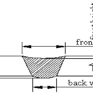 Schematic diagram of tensile specimen as per ASTM E8