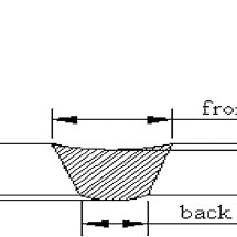 (PDF) Study of Pulsed Micro Plasma Arc welding parameters