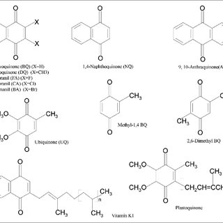 (A) The structure of a-tocopherol (vitamin E). (B) (a) The