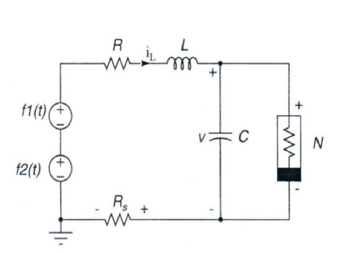 Schematic diagram of the quasiperiodically forced series