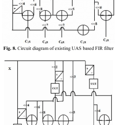 circuit diagram of proposed uas based fir filter with clock gating technique and pasta adder [ 715 x 1120 Pixel ]