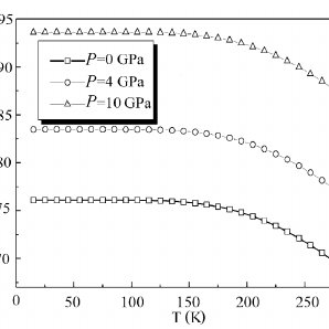 Total effective mass in units of a bare electron mass m ∗ as | Download Scientific Diagram