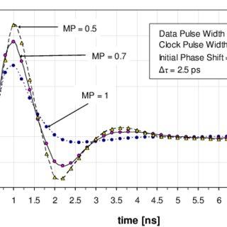 (PDF) Balanced Optical Phase-Locked Loop Based on Four