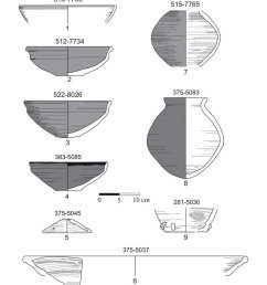selection of ceramic sherds from the new kingdom early 18 th dynasty download scientific diagram [ 850 x 928 Pixel ]