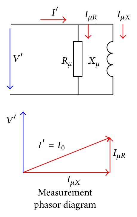 Measurement graph-analytical transformer model for (a