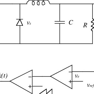 (PDF) One-Cycle Control of Switching Converters