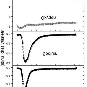 (PDF) OPTICAL EMISSION SPECTROSCOPY CHARACTERIZATION OF