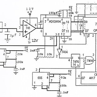 (PDF) The proposed model of pulse code modulation encoder