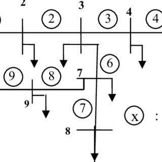 (PDF) An Efficient Method for Load−Flow Solution of Radial