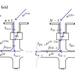 Effect of mutual coupling on RCS of series-fed linear
