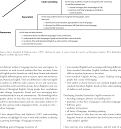 code switching stairway structure of a language program for kriol speakers  [ 850 x 1167 Pixel ]