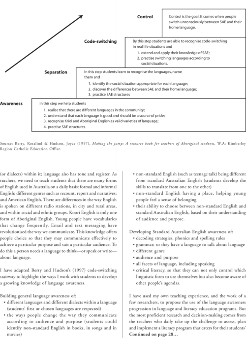 small resolution of code switching stairway structure of a language program for kriol speakers