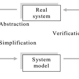 1.Diagram