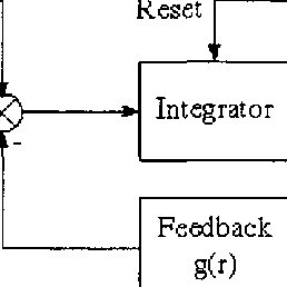 Block diagram of the integrator with feedback model. The