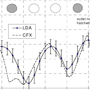 Mesh sensor for measuring tracer distributions in front of
