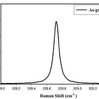 Silicon Solar Cell Diagram Silicon Band Diagram Wiring