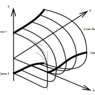 (PDF) Winglets