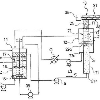 , process flow diagram and internal structure of
