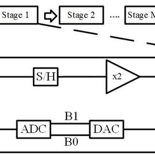 (PDF) Design of Low Power Single Stage Folded Cascode CMOS