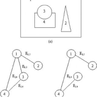 Block diagram of the scale-space segmentation scheme