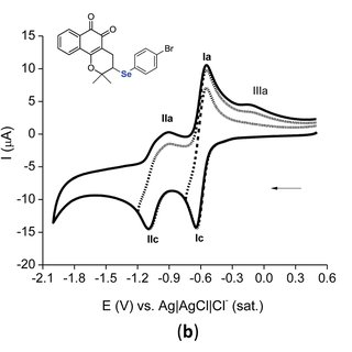 (PDF) On the Investigation of Hybrid Quinones: Synthesis