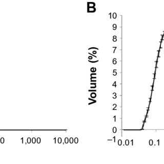 (PDF) Caenorhabditis elegans as an alternative in vivo