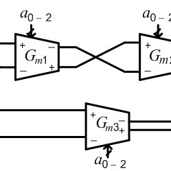 (PDF) High frequency Tow-Thomas tunable filter using OTA