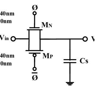 1) Block diagram of a single ended DAC based SAR ADC