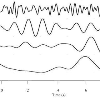 (PDF) Low noise low power instrumentation amplifier for
