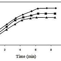 Classification of porous materials by pore size and