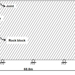 (PDF) Earth pressures against the excavation wall in a