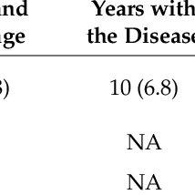 (PDF) Verification of a Method for Measuring Parkinson's