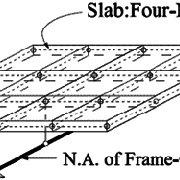 (PDF) Flexural responses of concrete slab over flexible