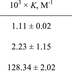 Normalized pre-exponential factors for lifetime components