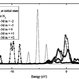 (Color online) Comparison between the experimental [20,40