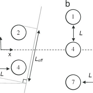 (PDF) On the Efficiency of Oscillating Water Column (OWC