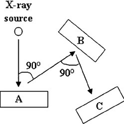 (PDF) Validation of classical quantitative fundamental