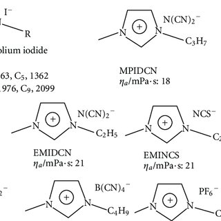 Molecular structure of several ruthenium complexes dye