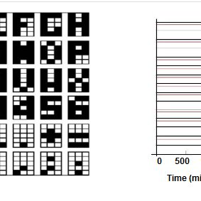 (PDF) Review Analysis of Pattern Recognition by Neural Network