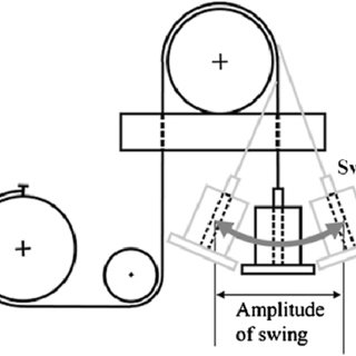 Simplified model for the involute artefact driven by the