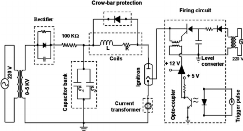 Schematic diagram of the capacitor bank pulsed power