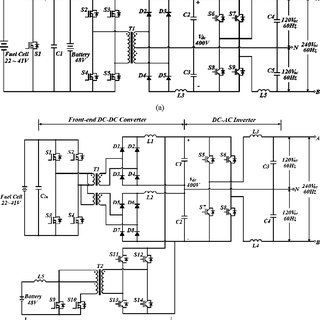 Control block diagram for the bidirectional dc-dc