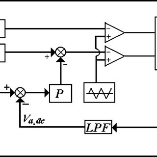 (PDF) A 10-kW SOFC Low-Voltage Battery Hybrid Power