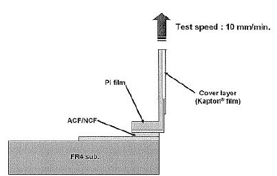90 degree diagram vw sharan 2005 wiring schematic of peel test download scientific