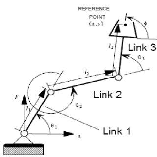 (PDF) Fabrication and Control of 4-DOF, Autonomous Robotic